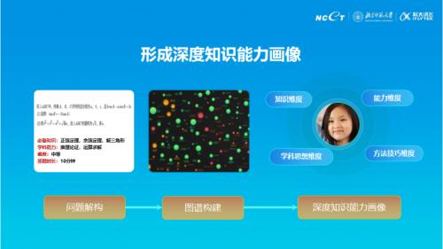"""科大訊飛吳曉如:人工智能助力""""做最好的本身"""""""